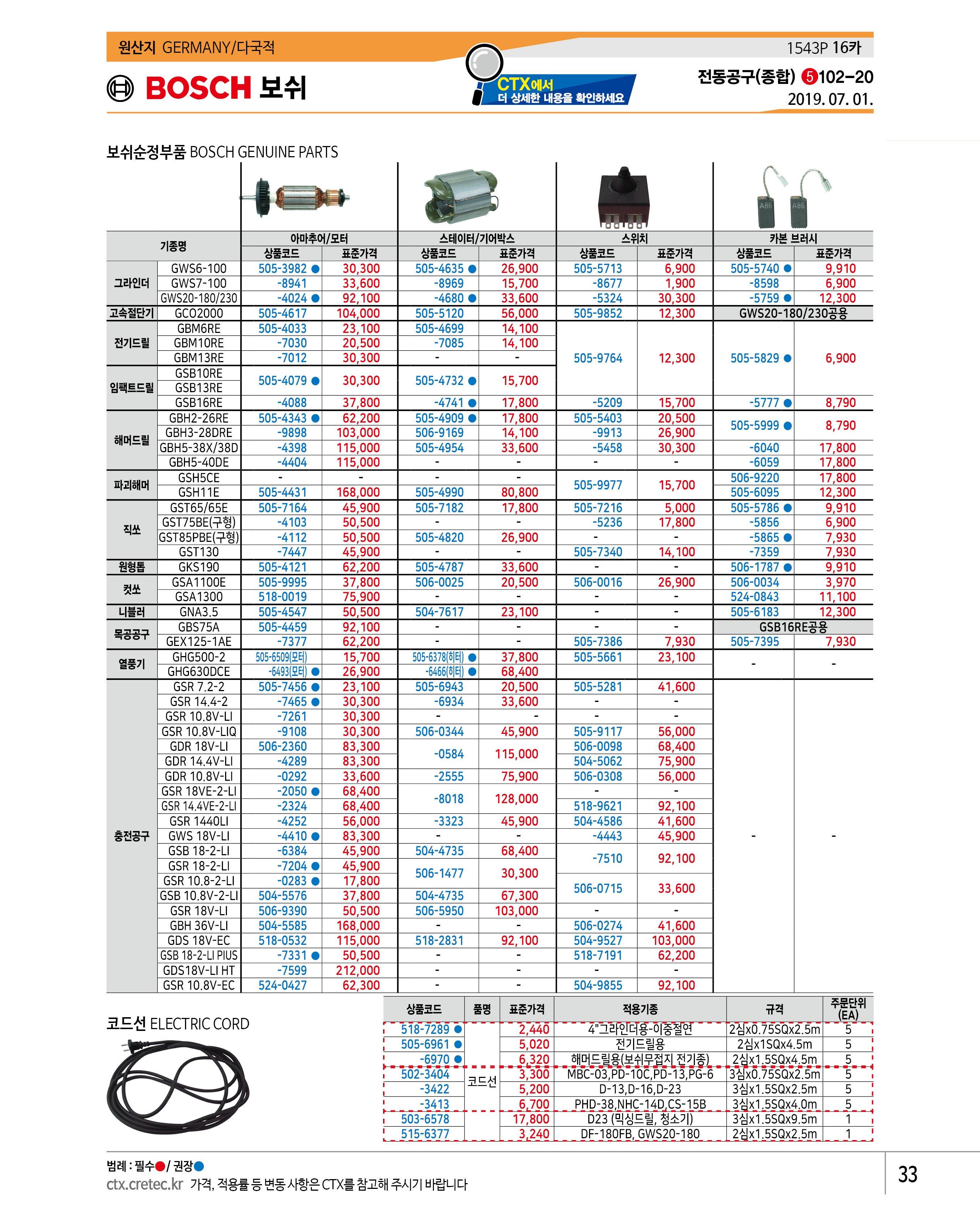 보쉬부품 기어박스 GSR14.4-2 (493)
